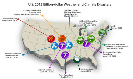 U.S. 2012 Billion Dollar Weather and Climate Diasters